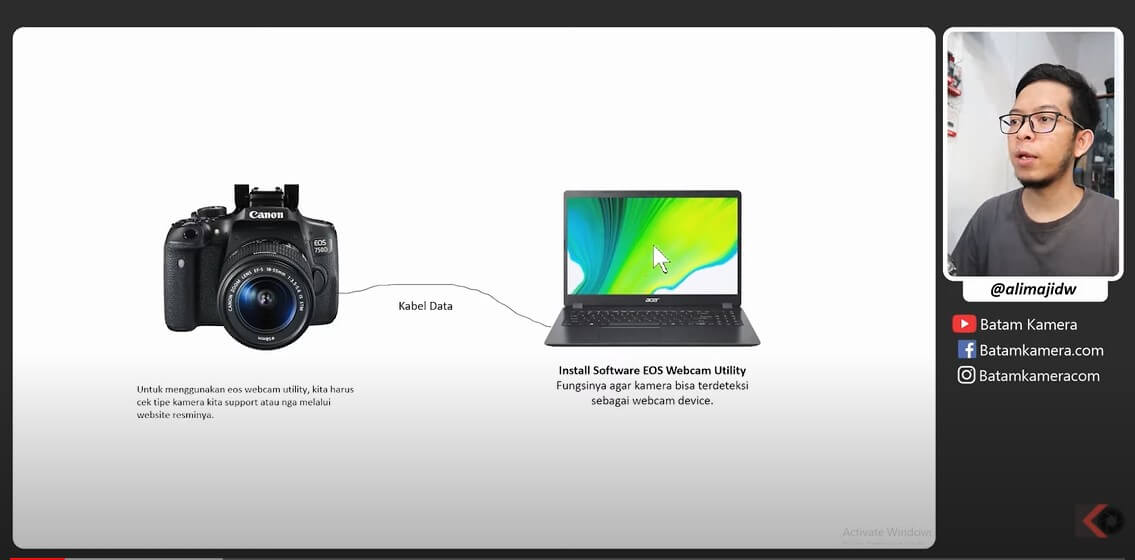 Cara Menghubungkan Kamera Canon ke Laptop Zoom Meeting